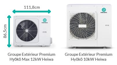 Différence de taille entre la PAC premium hyoko et la PAC premium hyoko max