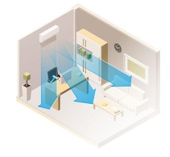 Schéma Balayage 3D Muram Premium Hyoko Heiwa
