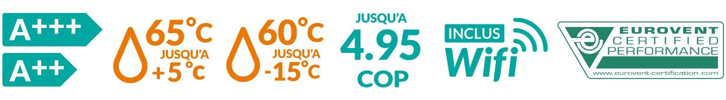Pictos des plus produits de la PAC Air/Eau Premium Hyoko Max Heiwa